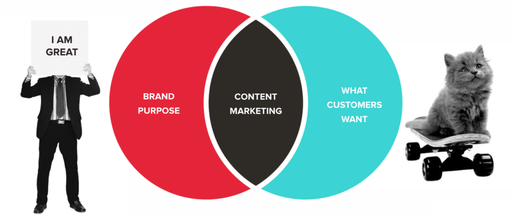 uprade-content-marketing