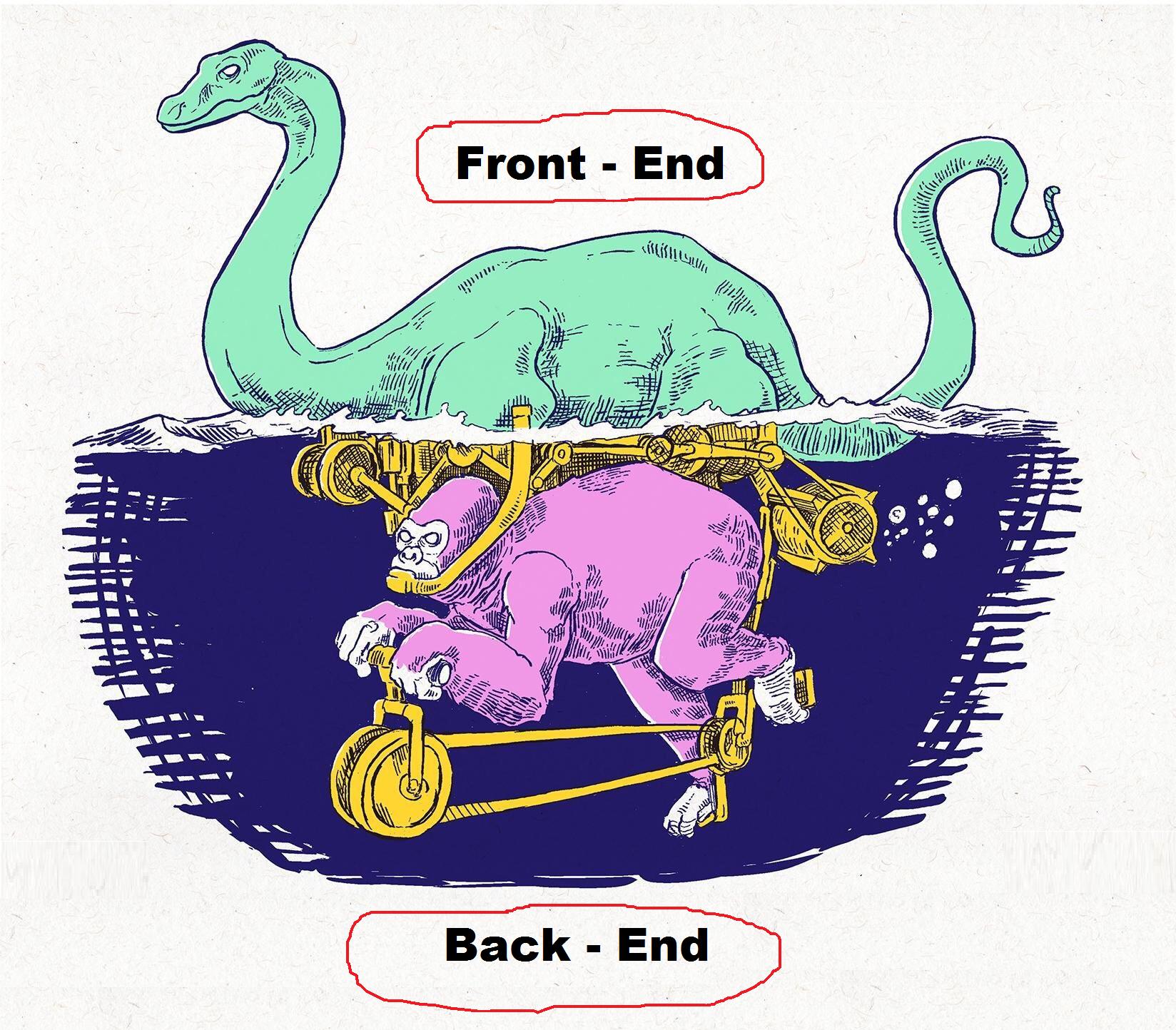 front-end-back-end